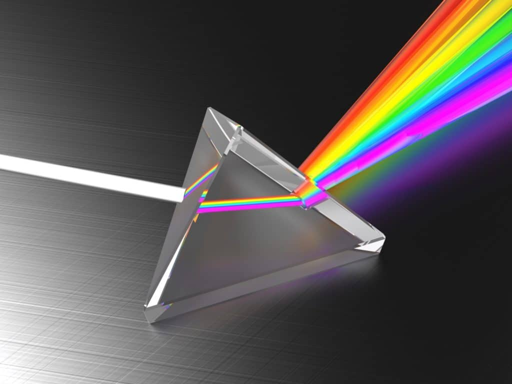 The origins of Thermal Imaging refraction through a prism